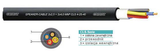 Cordial CLS 4-25-40 (CLS42540) Przewód głośnikowy 2x2,5mm2 + 2x4,0mm2 Bi-Wiring