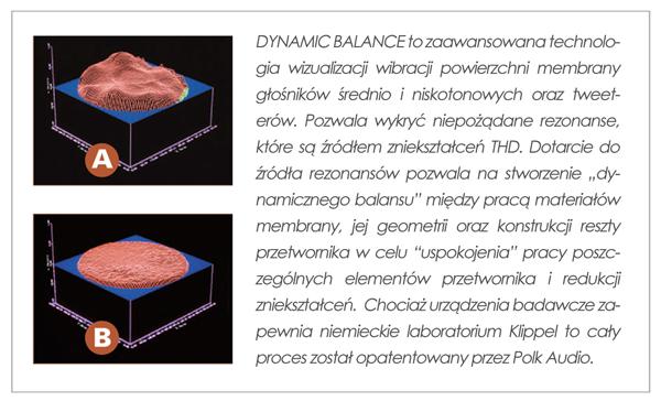 Polk Audio Dynamic Balance